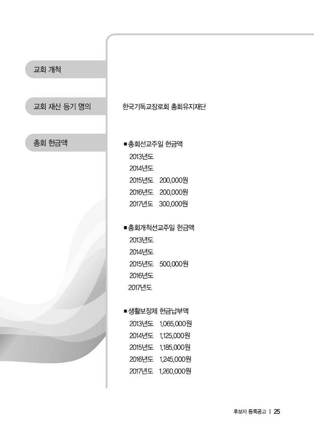 103회총회선거-2018-0810-인쇄용25.jpg