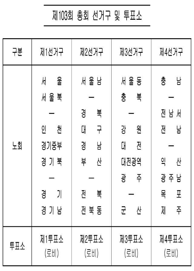 제103회 총회 회의장소 안내_20180911-4.jpg